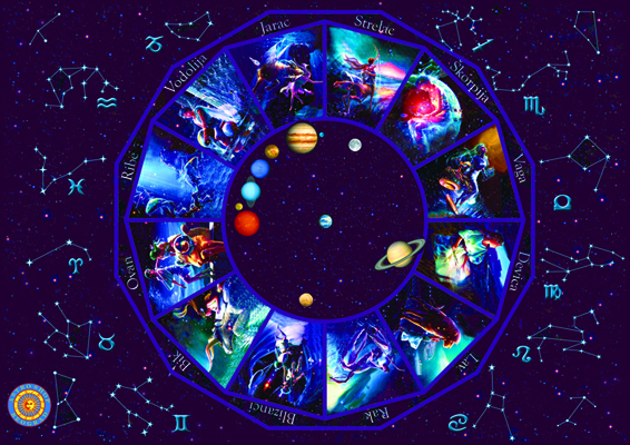 zodiac-circle-in-sky