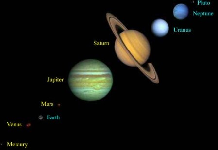 planetary-alignments