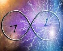 synchronicities-clocks